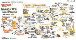Click to view album: Graphic Recordings